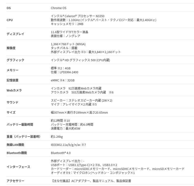 1ac38be191121808e5dc6861ae82323f-【2019年版】日本で買えるChromebookをサイズ(インチ)別でおすすめ機種を紹介していく