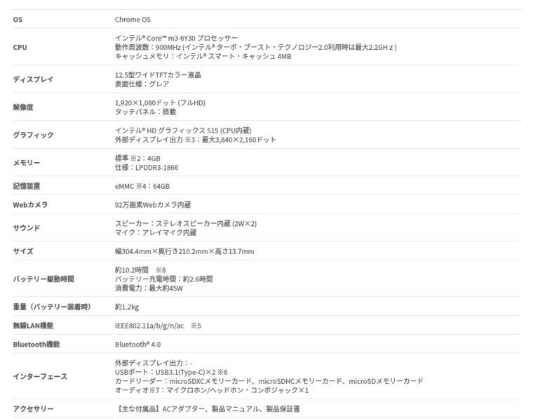ASUS Chromebook Flip C302CA スペック