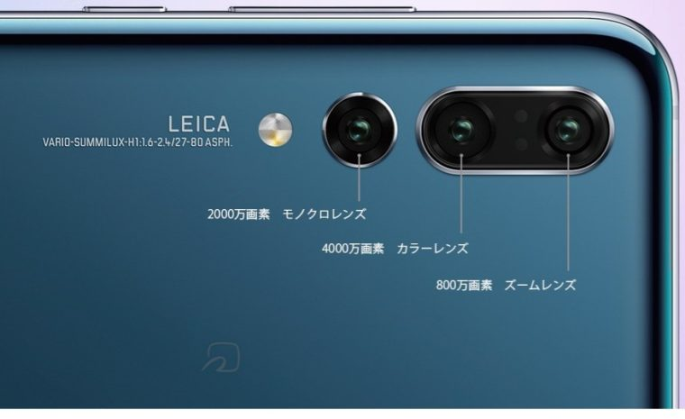 Huawei_P20_Pro_Camera