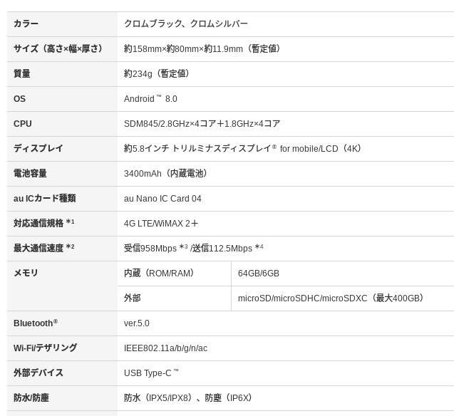 ソニーの新型「Xperia XZ3」のスペックらしきものがリークされました。