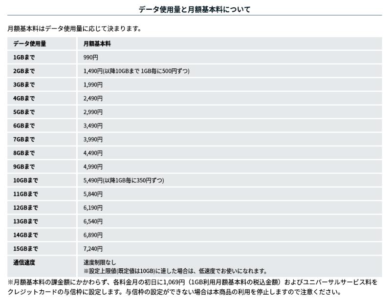 海外スマホ向けの通話付きソフトバンク系格安SIMなら「b-mobile」がおすすめ