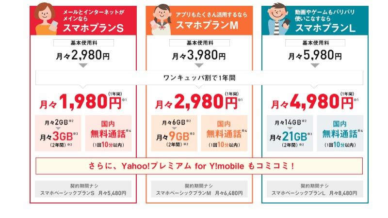 y mobile softbank plan price