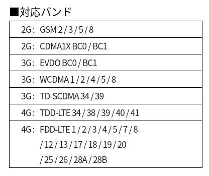 Mayumi world smartphone U1 band