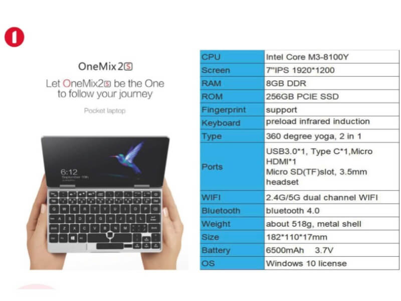 onenetbook onemix 2s spec pr