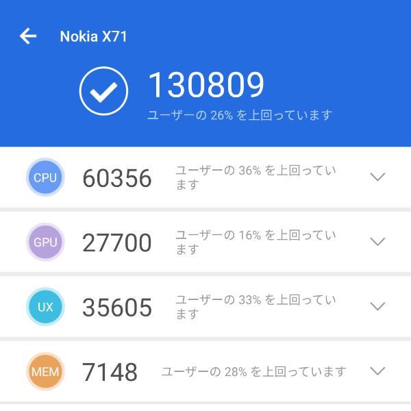 nokia-x71-antutu-bench
