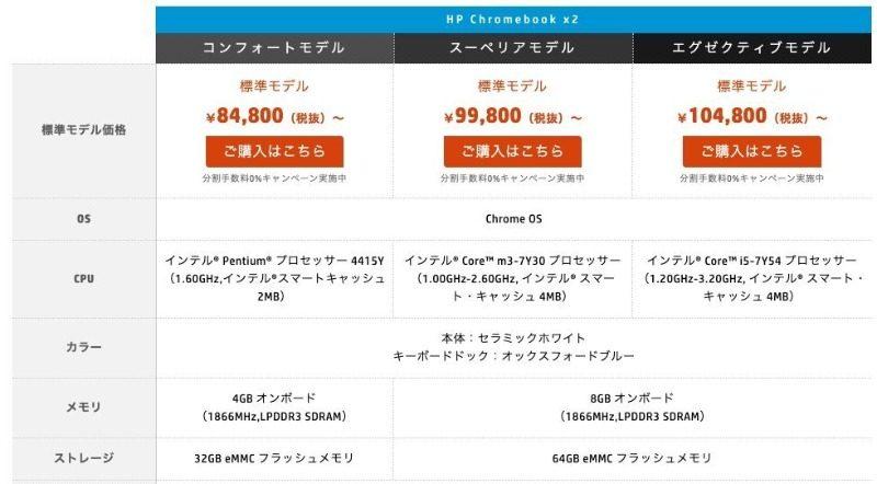 SS-HP Chromebook x2 製品詳細 - ノートパソコン _ 日本HP-2019.08.22-11_08_46