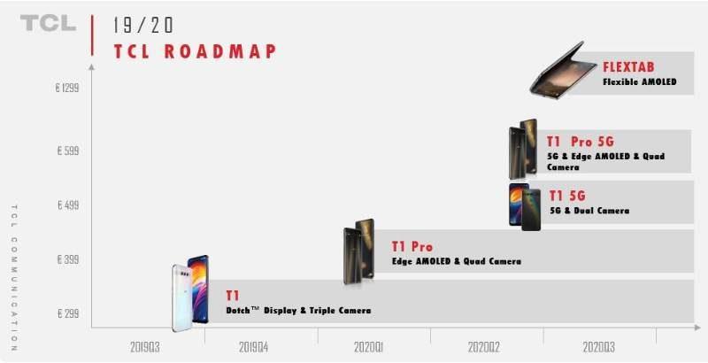 tcl-loadmap-image-800