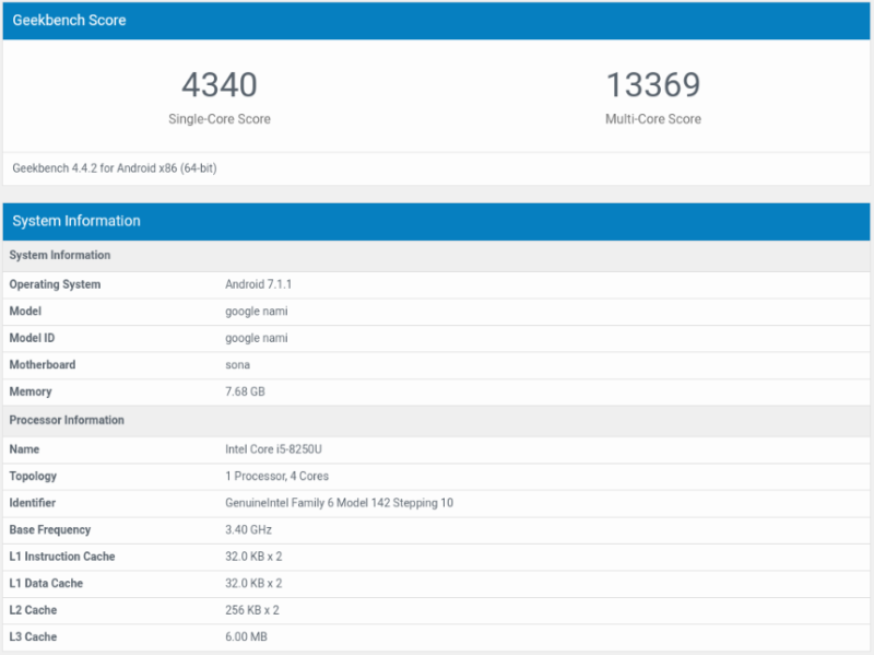 hp chromebook x360 14 bench 800x599-HPの「Chromebook x360 14」を初見レビュー!高級感のあるハイスペックモデル