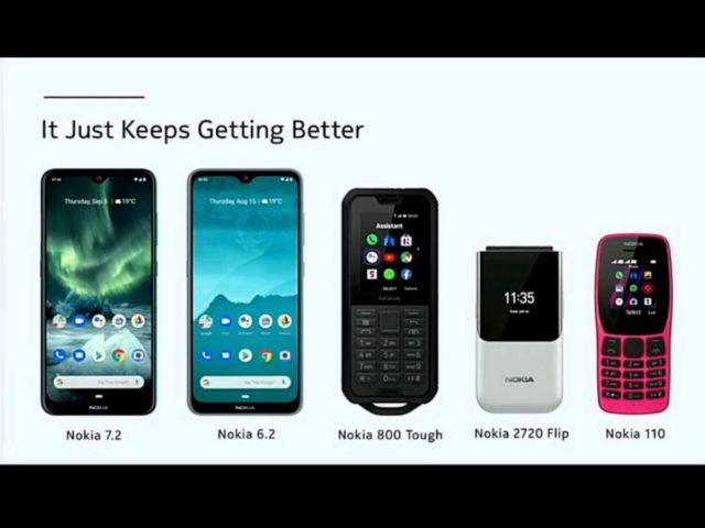 nokia ifa 2019 berlin 640x480-ノキアが「Nokia 7.2」、「6.2」、「110」、「800 Tough」、「2720 Flip」の5つのモデルを発表