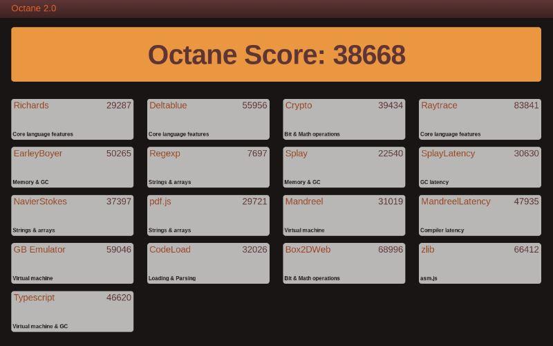 dell latitude 5300 chromebook octane-DELL Latitude 5300 2-in-1 Chromebook Enterprise を実機レビュー!ビジネスに最適な1台