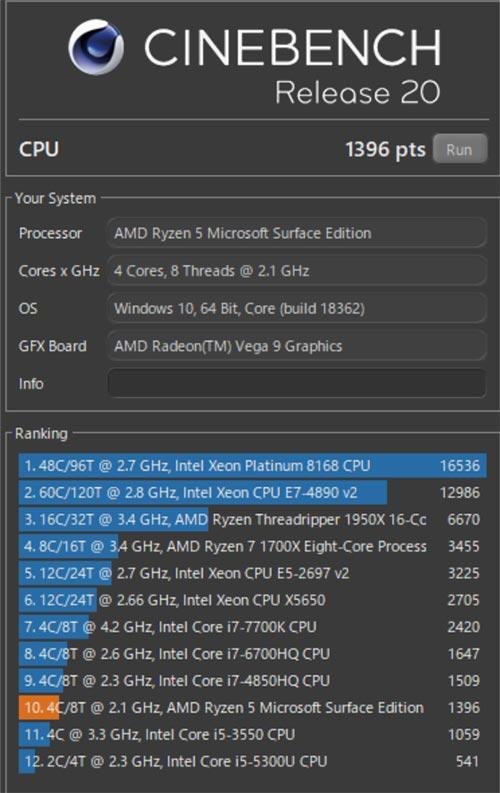 surface laptop 3 15 cinebench-「Microsoft Surface Laptop 3」の15インチモデルを実機レビュー!スタンダードだけどスタイリッシュなノートパソコン