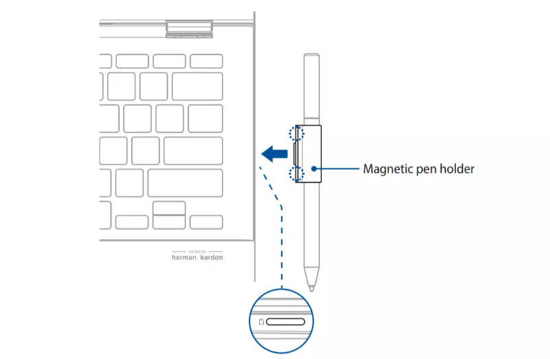 Asus USI pen Edited-ASUS「Chromebook Flip C436FA」のUSIペンにはマグネット式ペンホルダーが付属