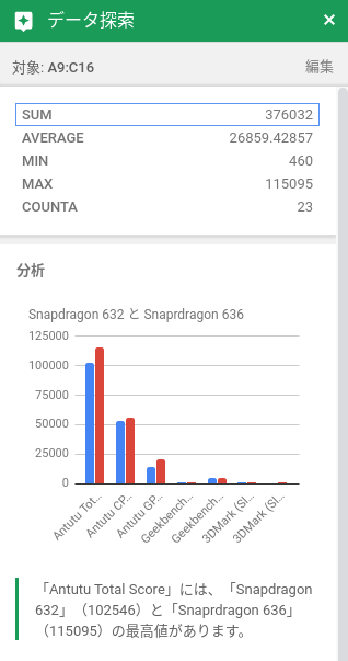 Screenshot 2020 03 02 at 14.02.08-【2020年】Chromebookで使えるオフィスソフトについて