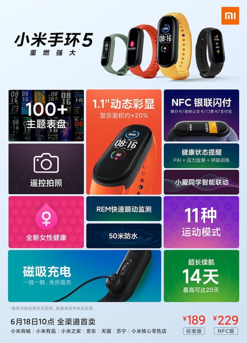 xiaomi mi band 5 release poster-GearBestで「Xiaomi Mi Band 5」が約4,000円(送料込)からになるクーポンセール開催中[PR]