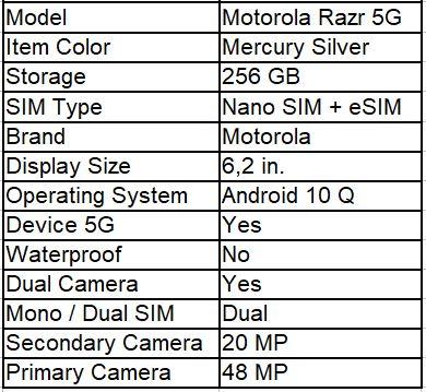 Motorola Razr 5G partial specs 1-モトローラの新しい「Motorola Razr」は5Gサポートとより優れたカメラを搭載する可能性