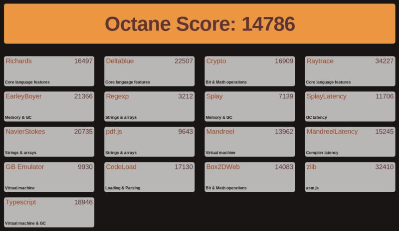 Screenshot 2020 07 09 at 13.53.20 800x465-HP Chromebook 14a (Amazon限定モデル)をレビュー!バランスの良い名機、選ぶべき1台だと思う
