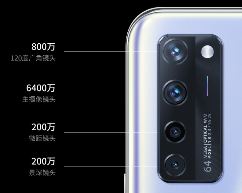 Screenshot 2020 09 03 at 01.32.44-ZTEがアンダーディスプレイカメラ搭載「Axon 20 5G」を正式に発表