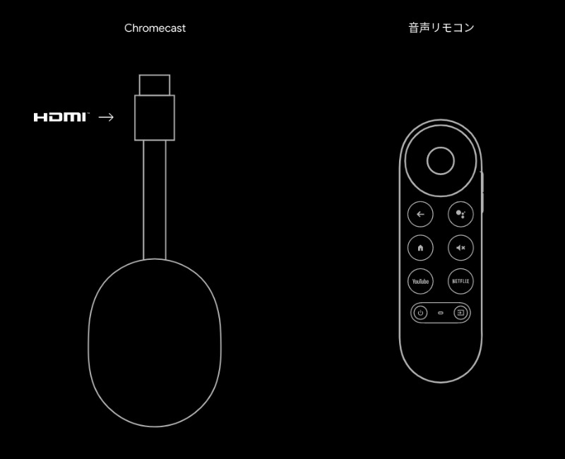 google release Chromecast with Google TV 01-Googleが「Chromecast with Google TV」を国内発表、11月25日に販売開始