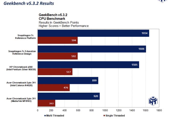 snapdragon 7c chromebook benchmark comp 00-Snapdragon 7cのChromebookは「Pentium Silver N5030搭載モデルとほぼ同等」とのテスト結果